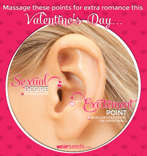 sexual desire valentines day ear pointss